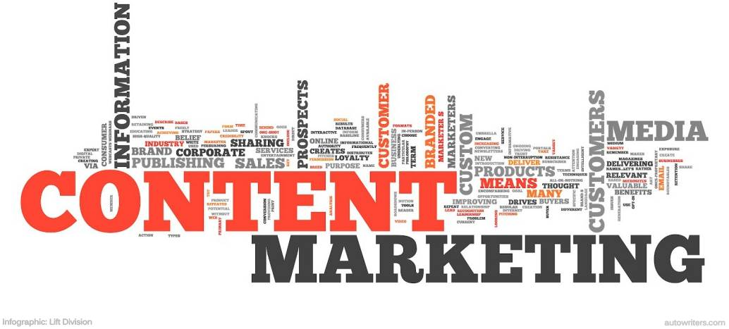 Content Marketing Will Continue to Grow